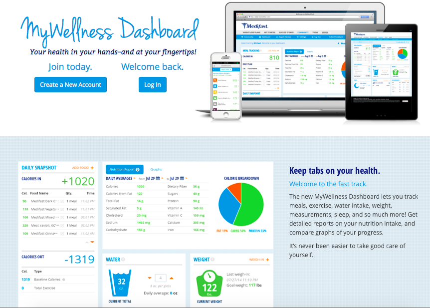 My Medifast Wellness Dashboard