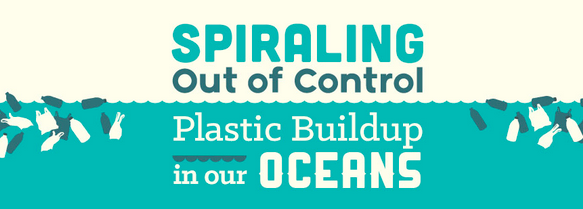 Spiraling Out of Control – Plastic in Our Oceans Infographic